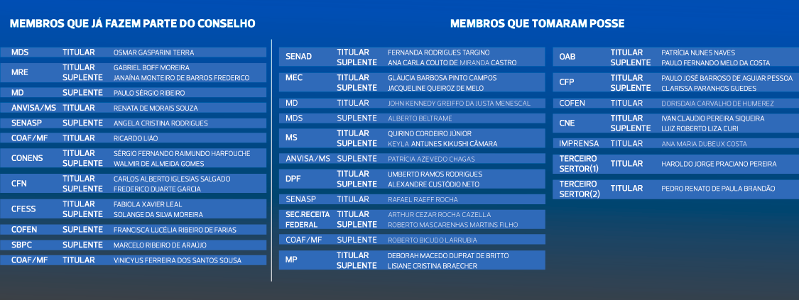 Membros do Conad