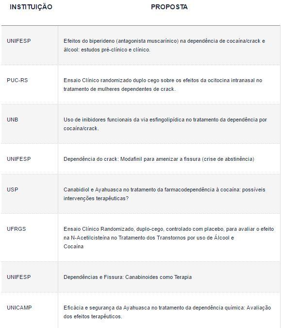 QuadroSenadPesquisas.JPG
